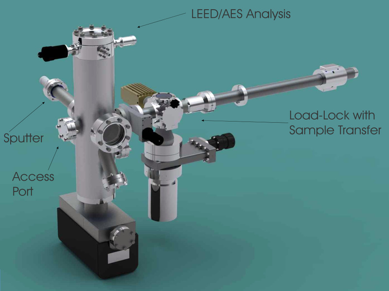Uhv Systems Leed And Auger Electron Spectroscopy